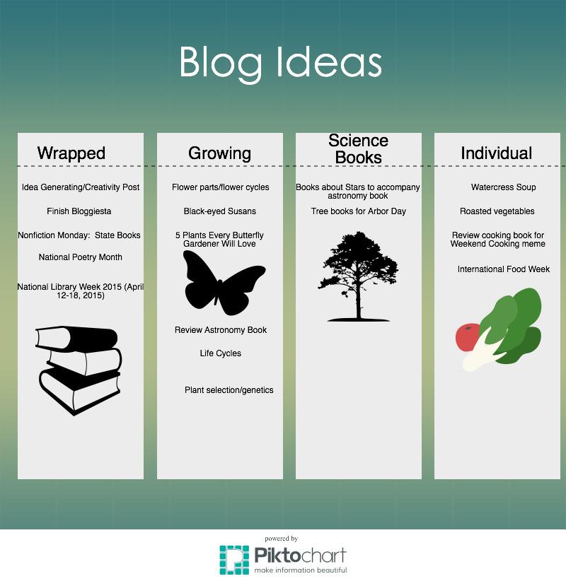 creativity-info