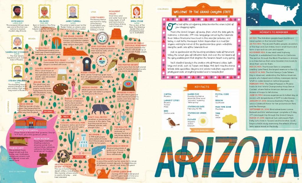 50 States_Arizona